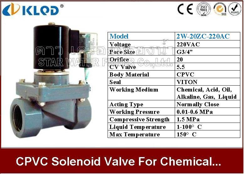 CPVC Solenoid valve ทนกรด-ด่าง ทนอุณหภูมิสูง 3/4 นิ้ว 220VAC KLOD